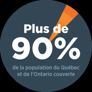 otodata_website_a-propos-stats_fr_90